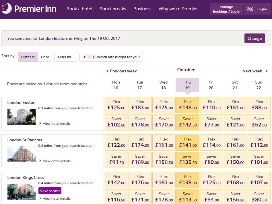 Premier Inn compare price